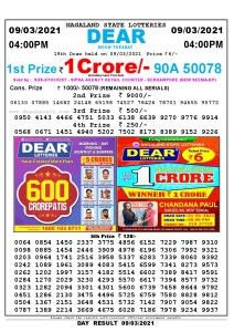 Lottery Sambad Live today 4pm 09/03/2021 Nagaland State Lottery Result Pdf File Download