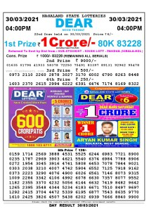 Lottery Sambad Live today 4pm 30/03/2021 Nagaland State Lottery Result Pdf File Download