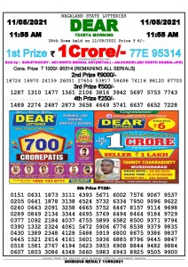 Sambad 11:55 am 11/05/2021 Morning Sikkim State Lottery Result Pdf Download