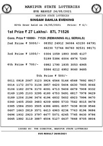 Manipur State Lottery Result (26.05.2021) Out now 07 pm pdf download