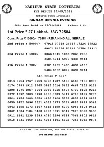 Manipur State Lottery Result (27.05.2021) Out now 07 pm pdf download