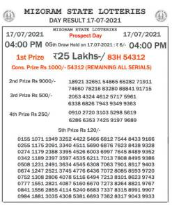 Mizoram State Lottery Result (17.07.2021) Out now 04:00 pm pdf download
