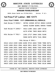 Manipur State Lottery Result (07.06.2021) Out now 03 pm pdf download