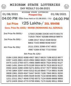 Mizoram State Lottery Result (01.08.2021) Out now 04:00 pm pdf download