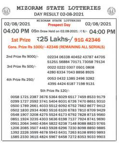 Mizoram State Lottery Result (02.08.2021) Out now 04:00 pm pdf download