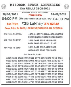 Mizoram State Lottery Result (28.08.2021) Out now 04:00 pm pdf download
