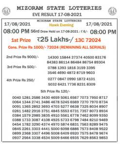 Mizoram State Lottery Result (17.08.2021) Out now 08:00 pm pdf download