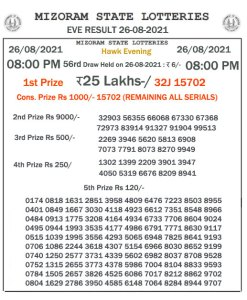 Mizoram State Lottery Result (26.08.2021) Out now 08:00 pm pdf download