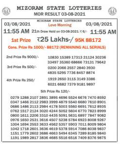 Mizoram State Lottery Result (03.08.2021) Out now 11:55 AM Morning Result pdf download