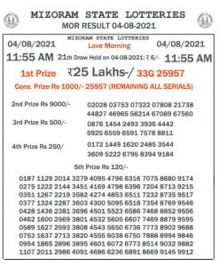 Mizoram State Lottery Result (04.08.2021) Out now 11:55 AM Morning Result pdf download