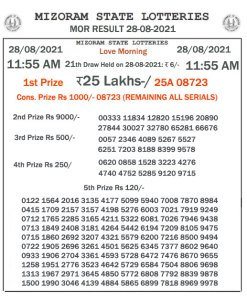 Mizoram State Lottery Result (28.08.2021) Out now 11:55 am pdf download