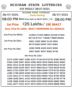 Mizoram State Lottery Result (29.07.2021) Out now 11:55 AM Morning Result pdf download