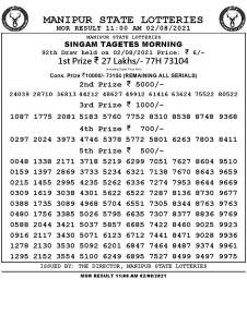 Manipur State Lottery Result (02.08.2021) Out now 11:00 AM pdf download