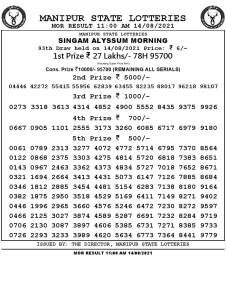 Manipur State Lottery Result (14.08.2021) Out now 11:00 AM pdf download