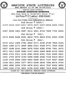 Manipur State Lottery Result (18.08.2021) Out now 11:00 AM pdf download