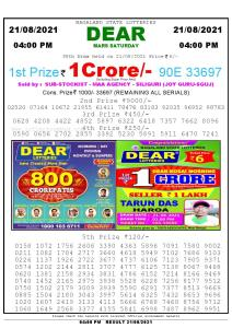 Lottery Sambad Live today 4pm 212/08/2021 Nagaland State Lottery Result Pdf File Download