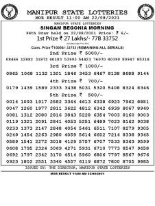 Manipur State Lottery Result (22.08.2021) Out now 11:00 AM pdf download