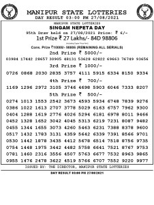 Manipur State Lottery Result (27.08.2021) Out now 03:00 PM pdf download