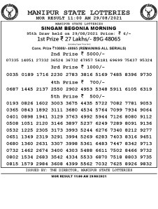 Manipur State Lottery Result (29.08.2021) Out now 11:00 AM pdf download