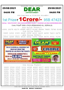 Lottery Sambad Live today 4pm 29/08/2021 Nagaland State Lottery Result Pdf File Download