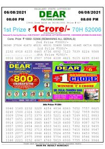 Lottery Sambad Live Result 8pm 06/08/2021 Evening Nagaland State Lottery Result Pdf Download