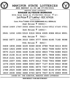 Manipur State Lottery Result (07.08.2021) Out now 11:00 AM pdf download