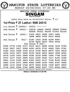 Manipur State Lottery Result (29.09.2021) Out now 07:00 PM pdf download