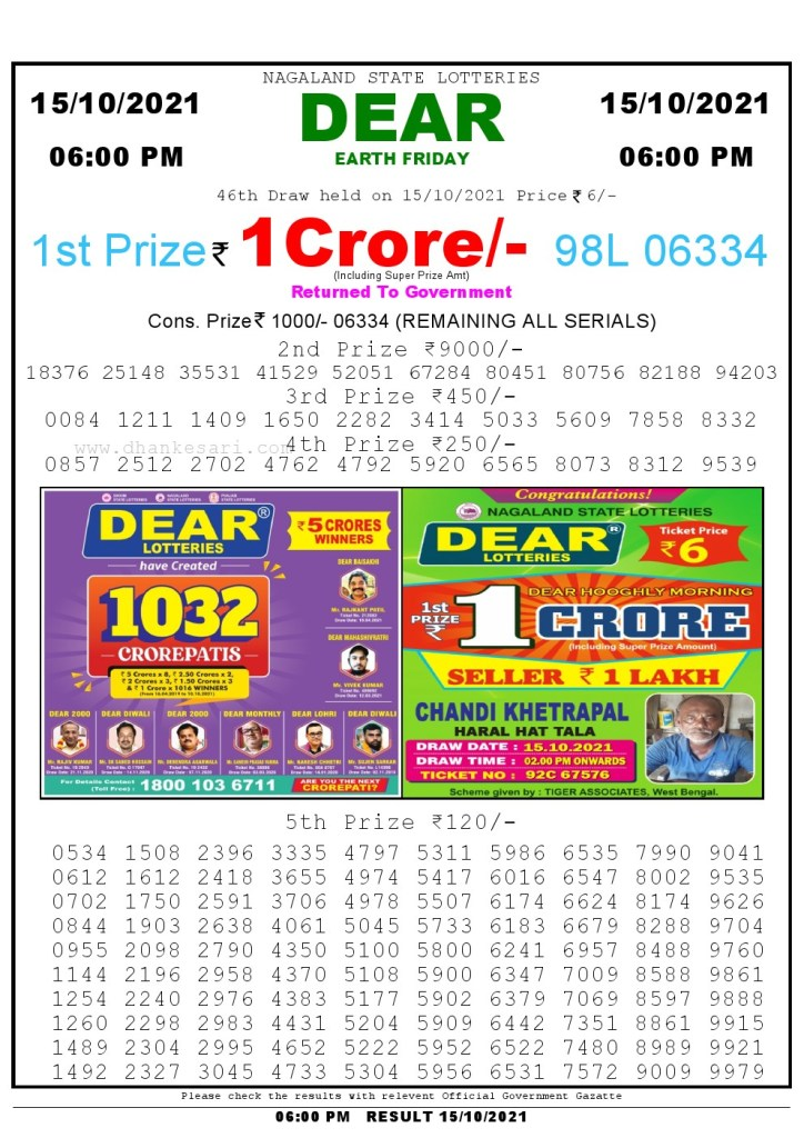Lottery Sambad Live Result 6pm 15/10/2021 day Nagaland State Lottery Result Pdf Download