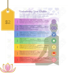 Understanding Your Chakras (double-sided sheet)