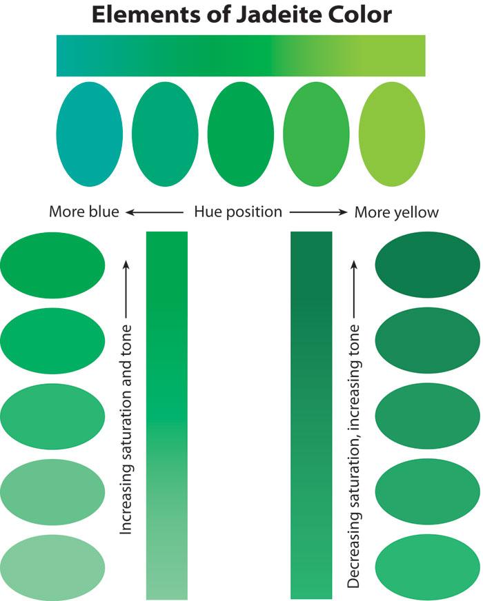 Jade Colors