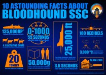 ASTOUNDING FACTS infographic 01