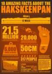 Hakskeen infographic 01A3