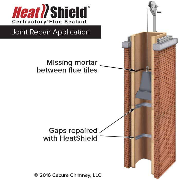 HeatShield Joint Repair Diagram