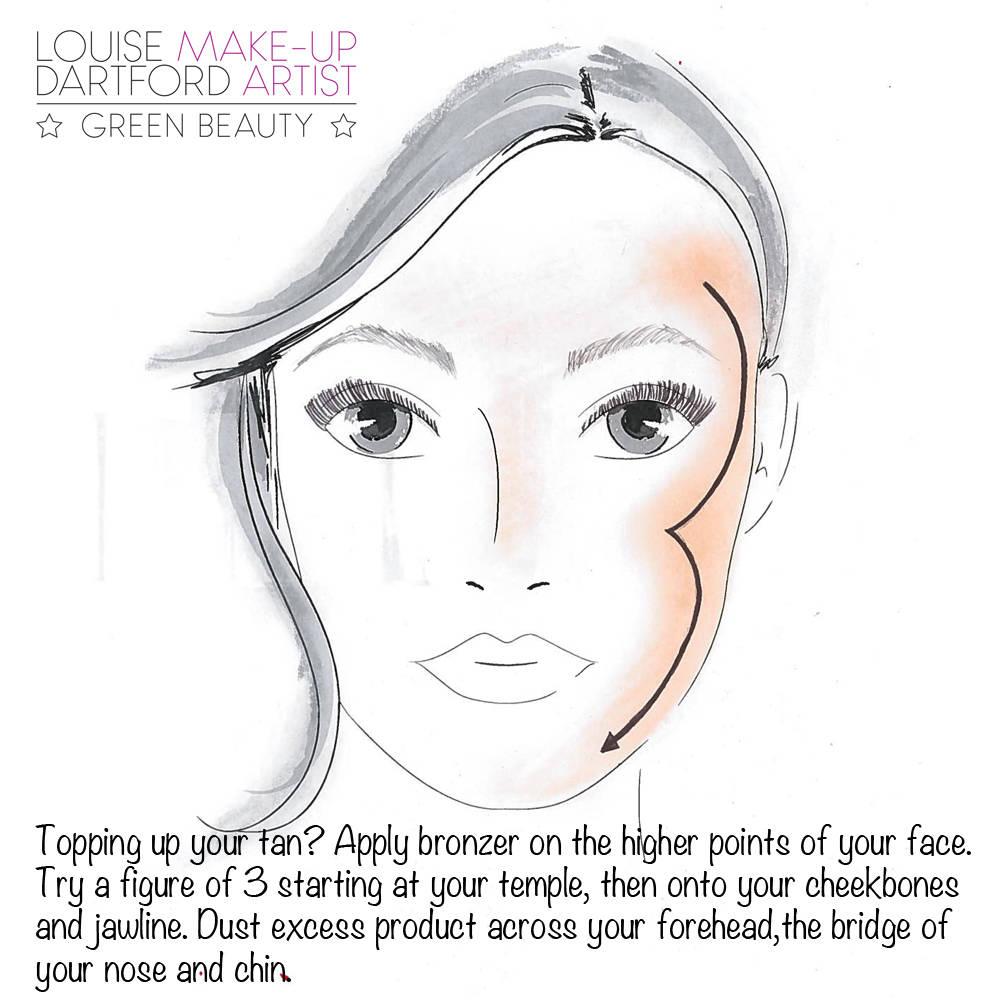 Tips for bronzer