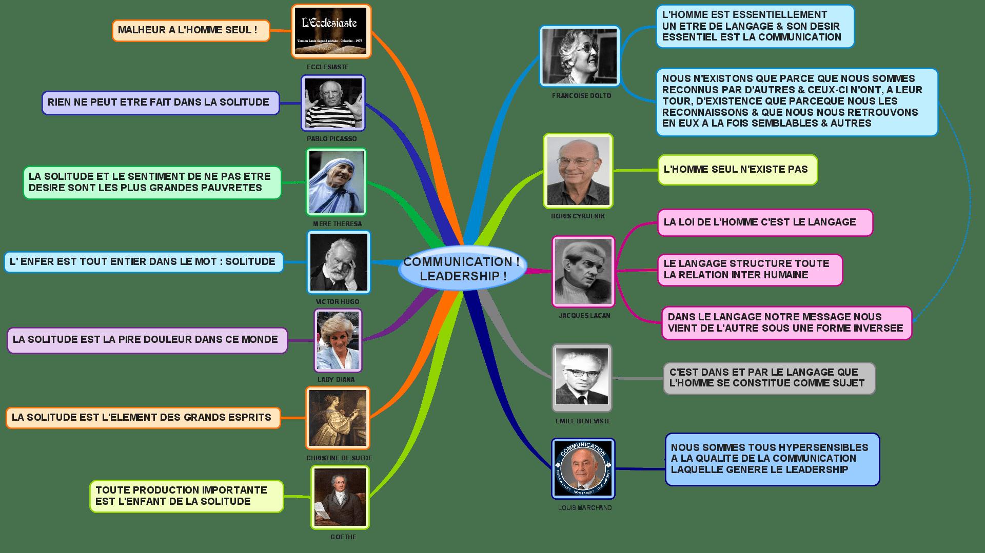 LEADERSHIP ET EXCELLENCE DE LA COMMUNICATION : UN LIEN DIRECT