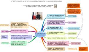 Gilets Jaunes 2018 : Lehman Brothers 2008 ?
