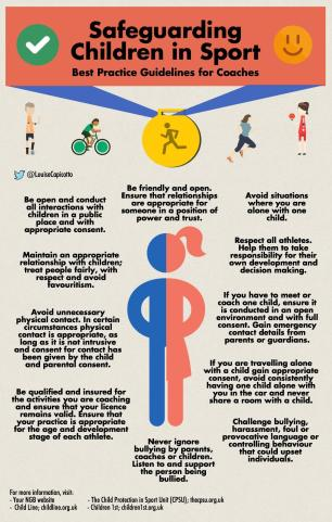 Safeguarding in sport for coaches