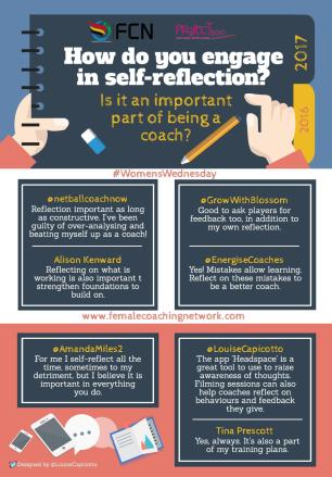 Self-reflection Infographic