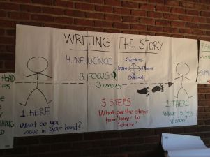 Writing the story of hope