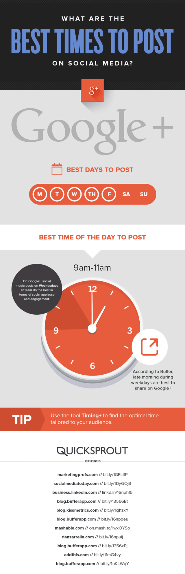 What is the Best Time to Post on Google Plus? Infographic