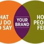 branding you