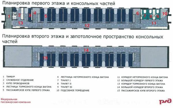 Двухэтажный поезд 024М/023Г Москва - Казань расписание ...