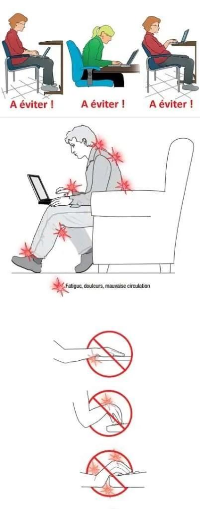 ergonomie ordinateur portable