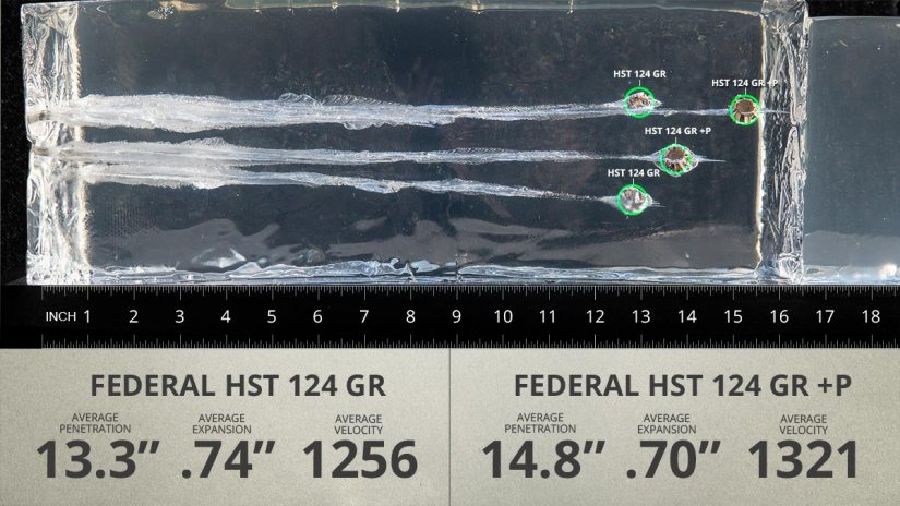 9mm 124 gr Federal HST Carbine gel test results