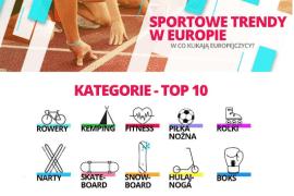 W co klikają Europejczycy? - Badania platformy ShopAlike