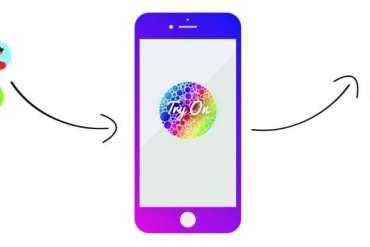 Przymierzalnia ubrań w smartphonie?