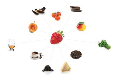 Foodpairing, czyli sztuka łączenia niepasujących dosiebie smaków