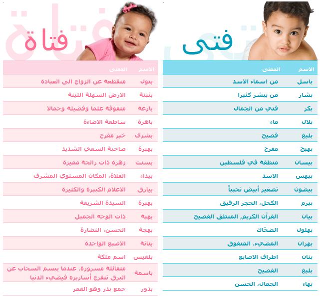 احدث اسماء بنات 2019 سورية ومعانيها اسماء بنات سورية جميلة