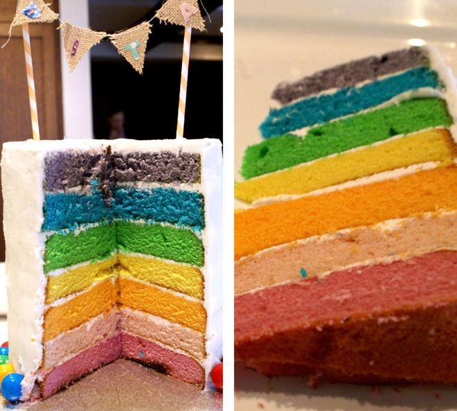 Rainbow Birthday Party Feature on Love The Day