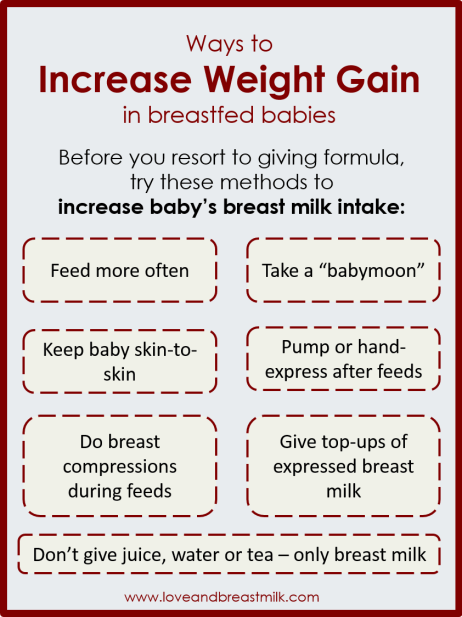 weight gain - ways to increase